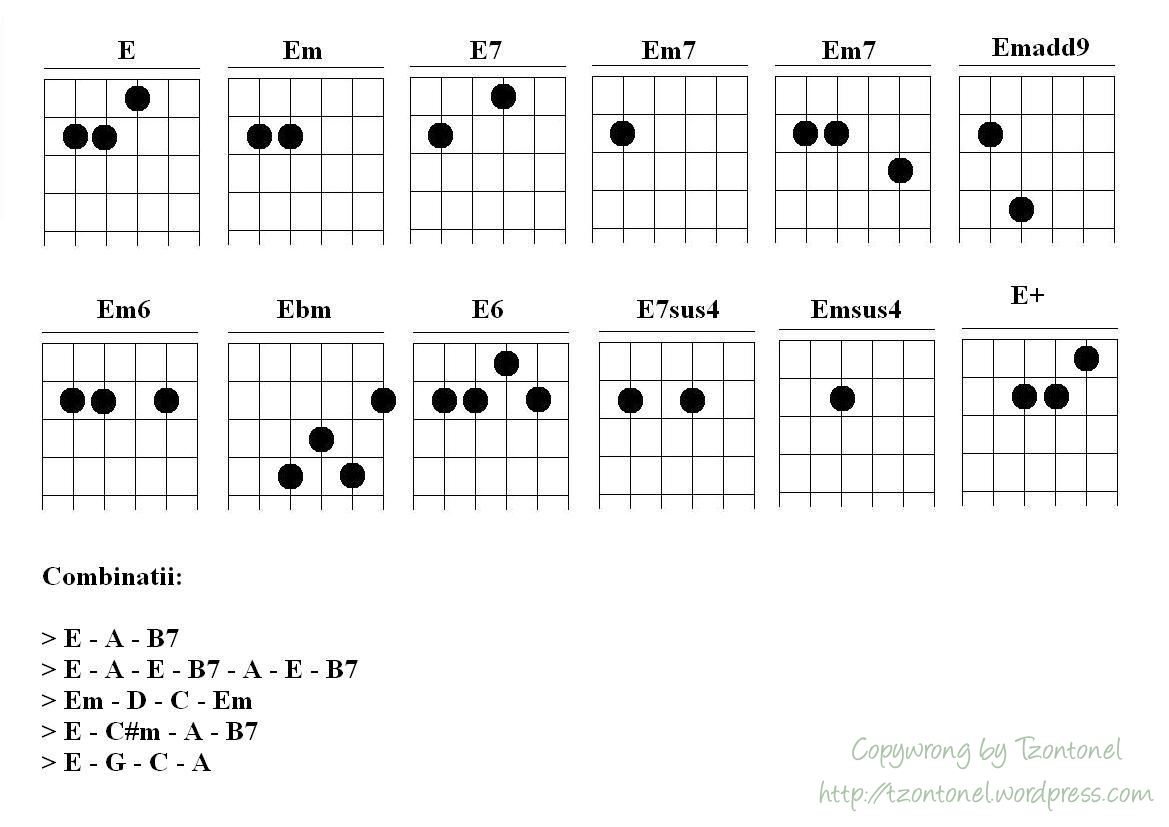 How To Play the Ebm Chord On Guitar E flat minor
